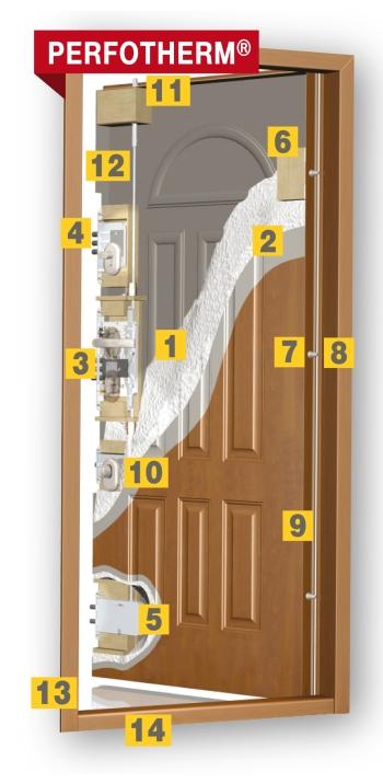 budowa i przekrój drzwi Gerda  TT Max