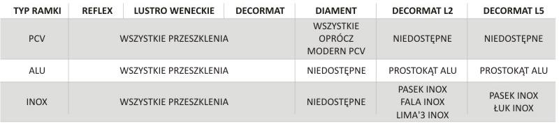 tabela_przeszklen_drzwi_delta