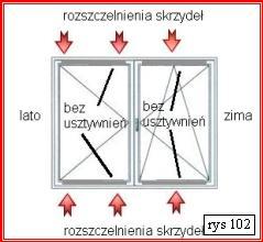wadyok_rys102