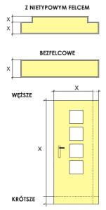 budowa drzwi wewnętrznych